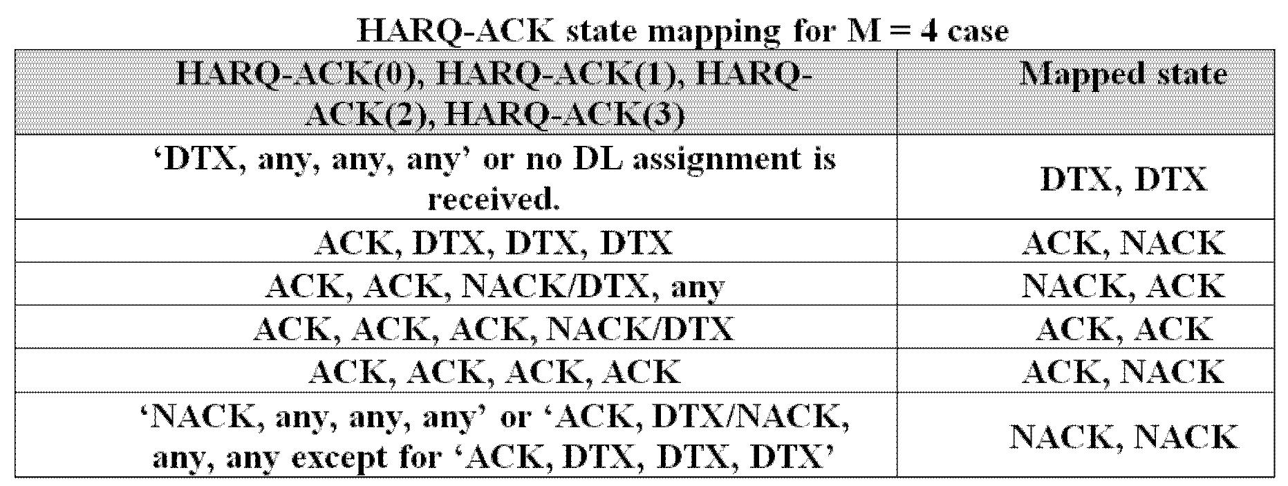 Figure PCTKR2014010378-appb-T000004