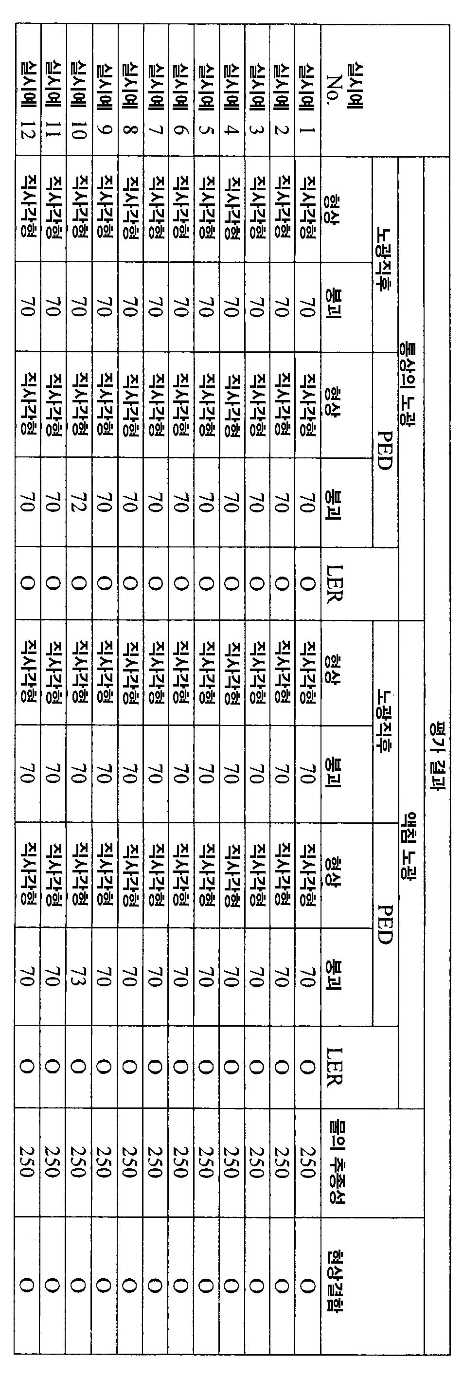Figure 112007067889492-pat00078