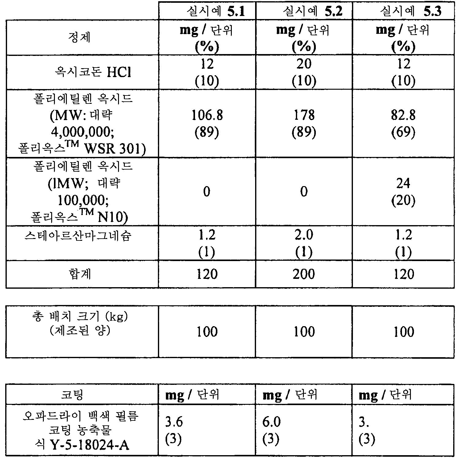 Figure 112011082183604-pat00017