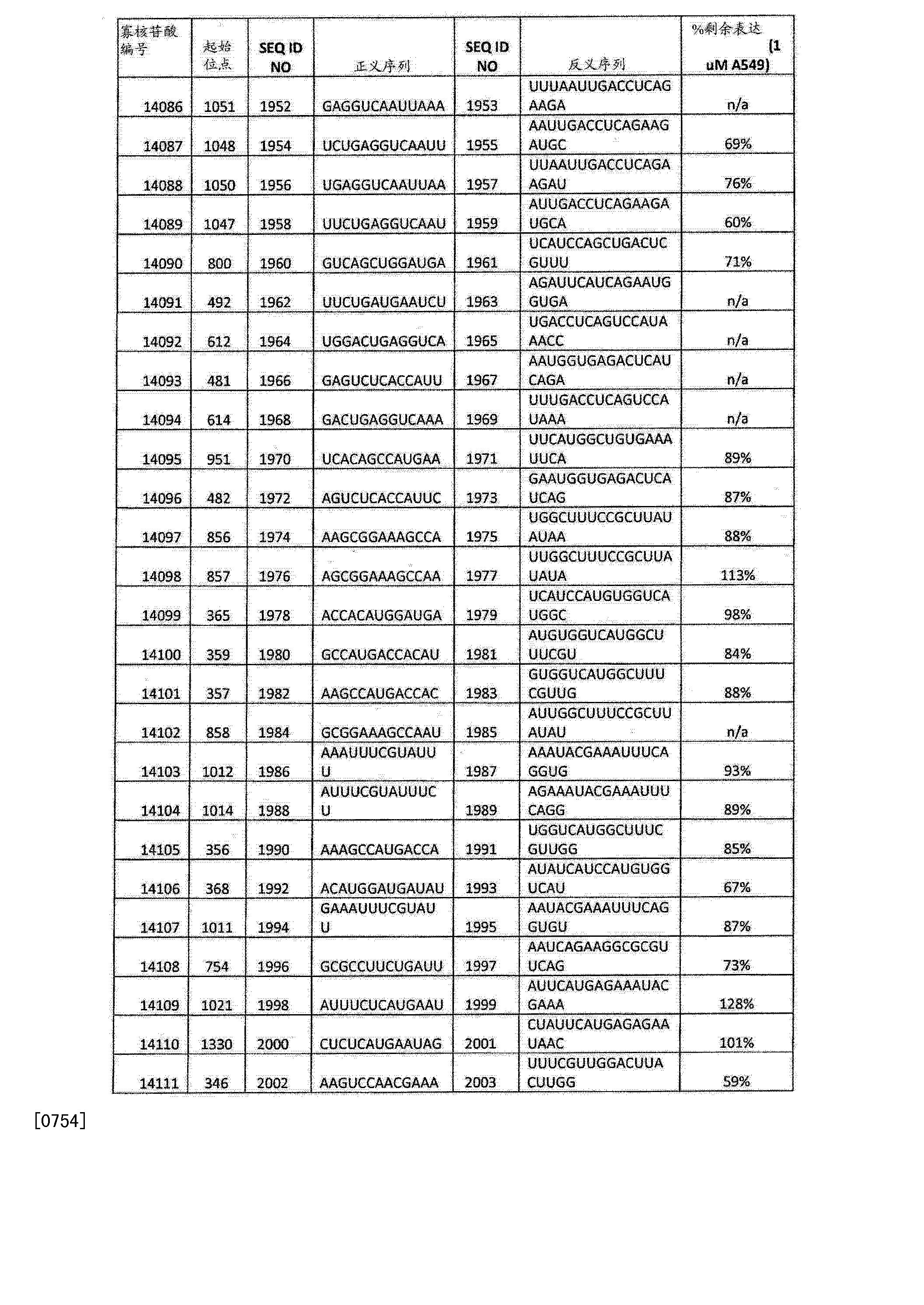 Figure CN103108642BD01491