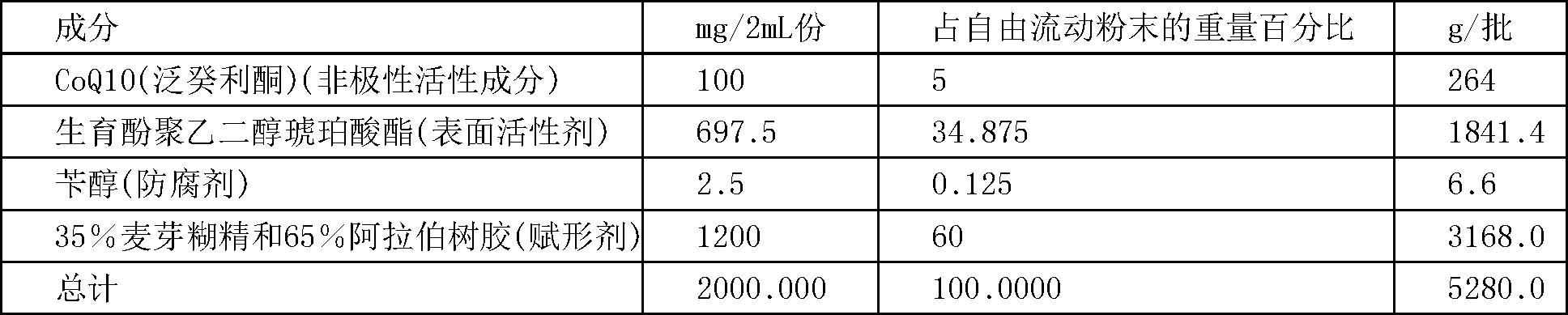 Figure CN102036661BD00951