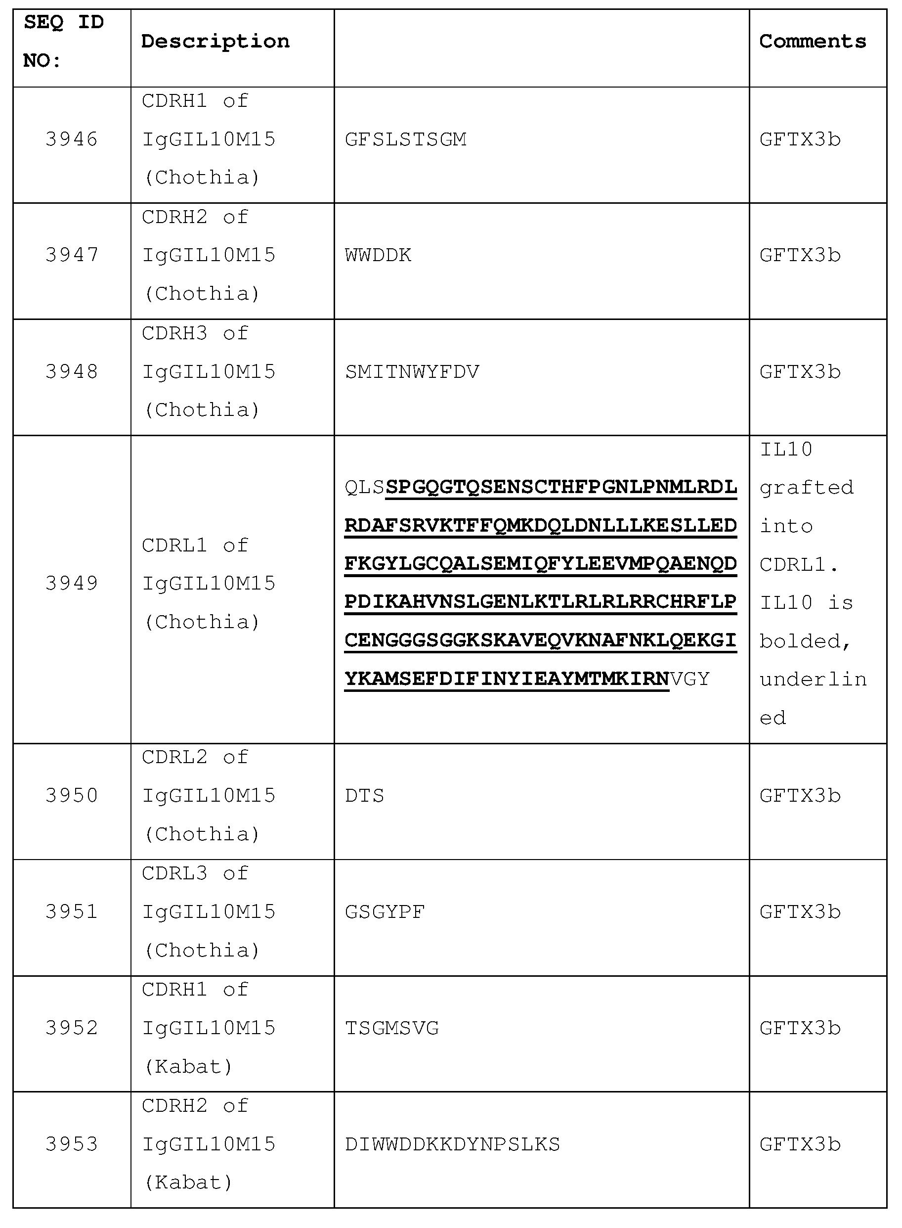 Figure imgf000650_0001