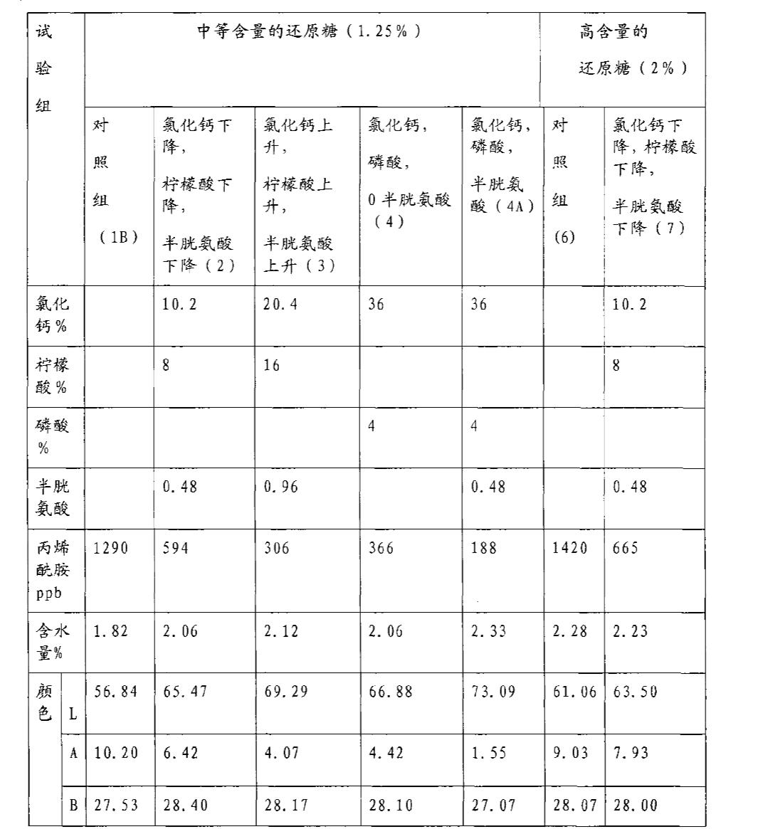 Figure CN101052317BD00281