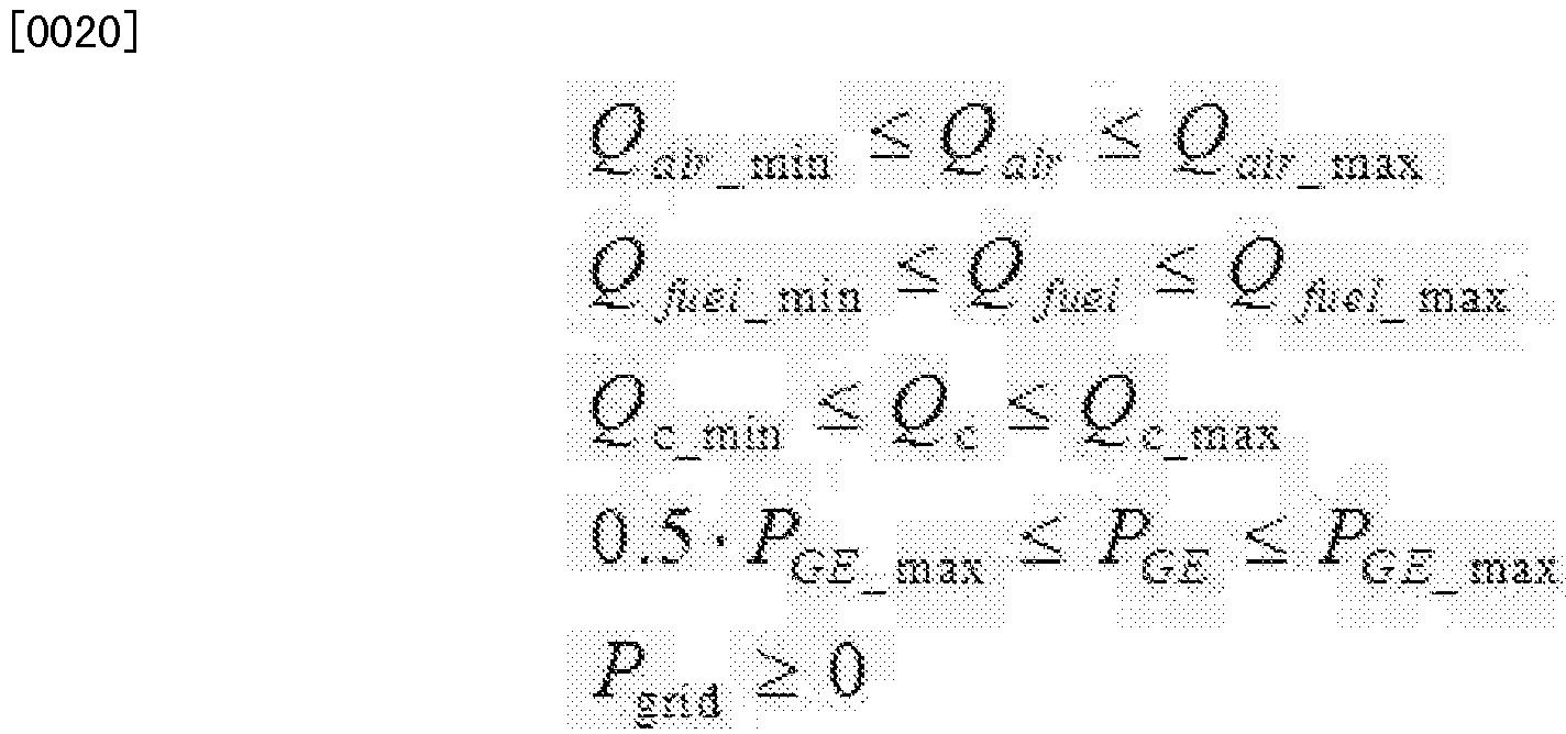 Figure CN103439941BD00061