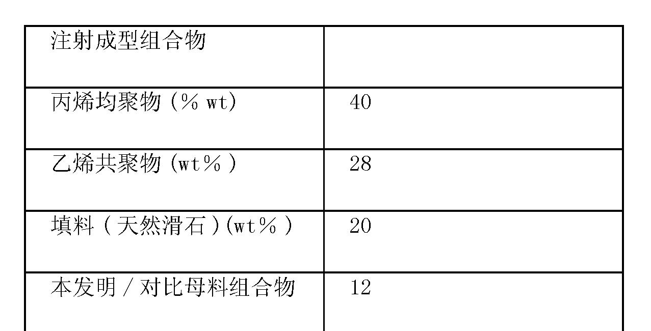Figure CN102361927AD00091