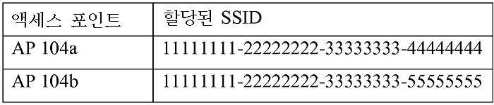 Figure 112014050549080-pct00001