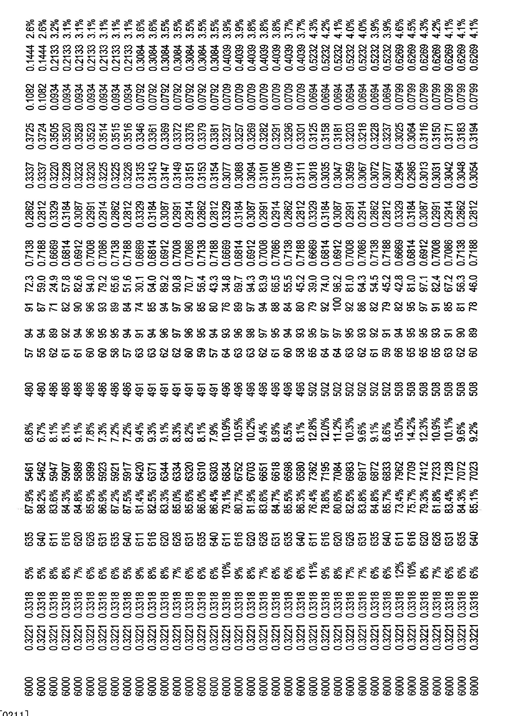 Figure CN101821544BD00381