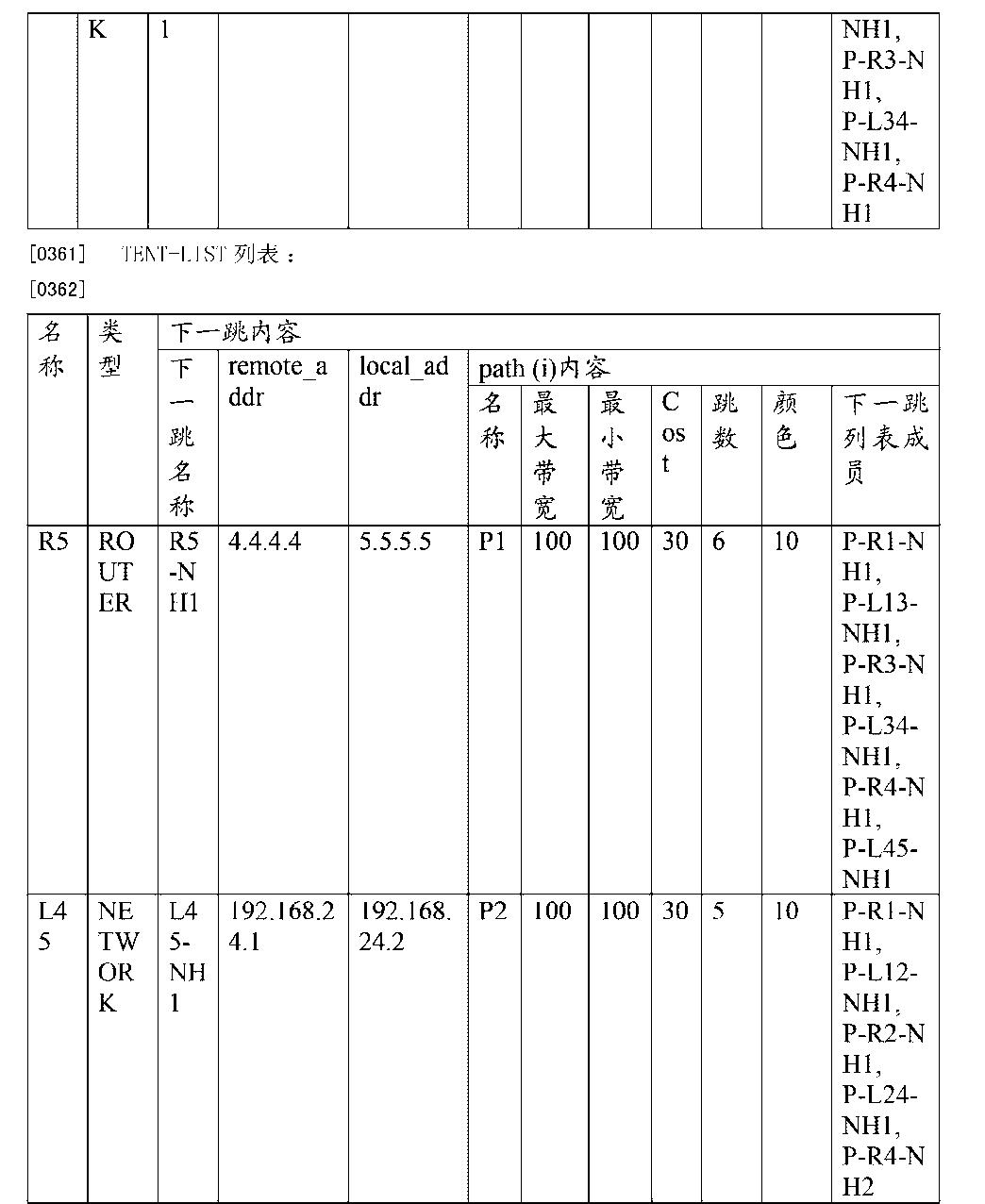 Figure CN103036791BD00591