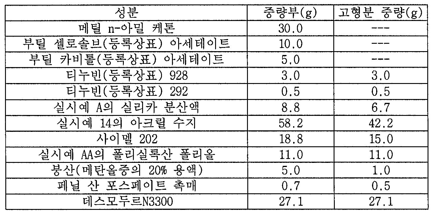 Figure 112004004152066-pct00031