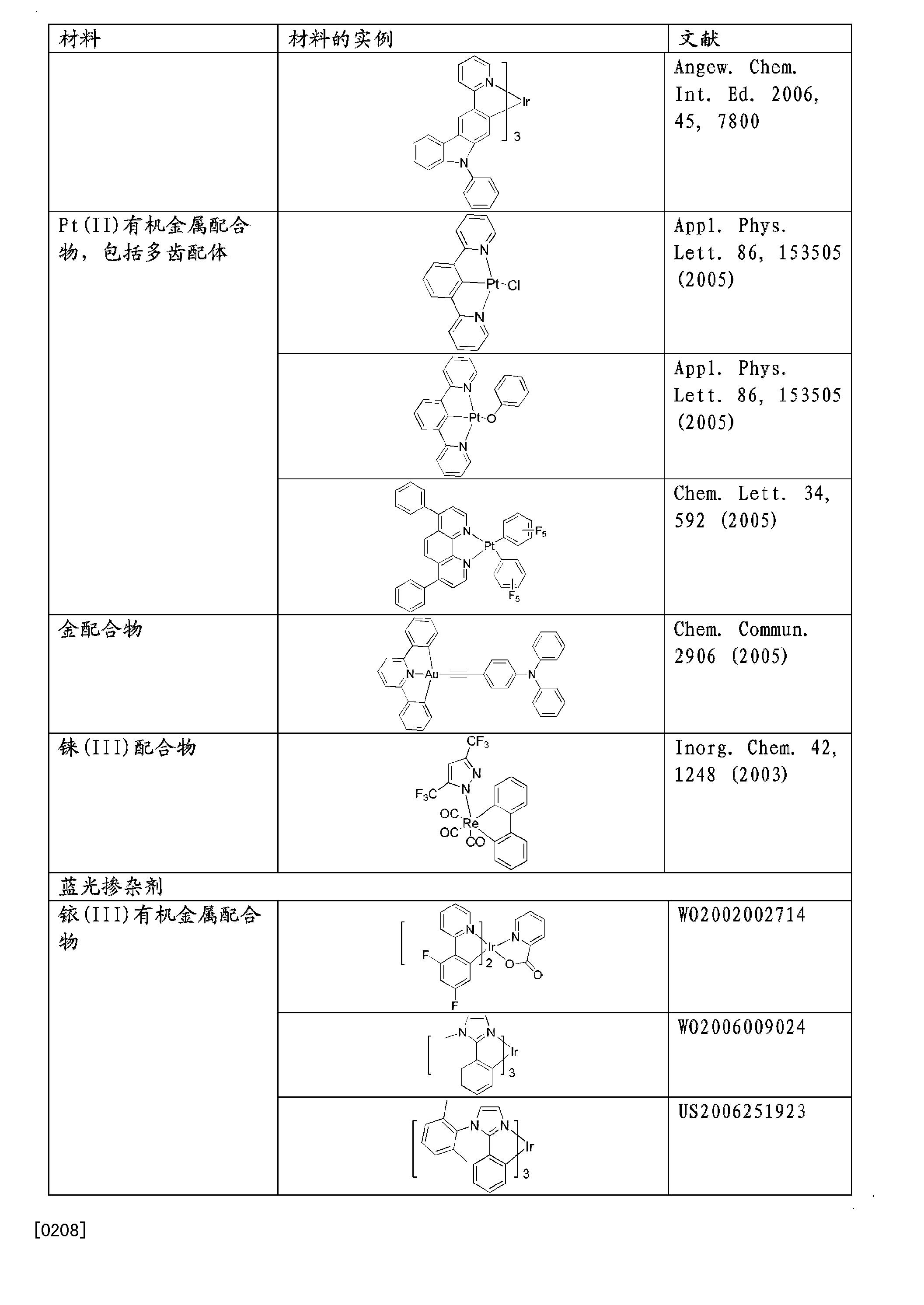 Figure CN102459505BD00641
