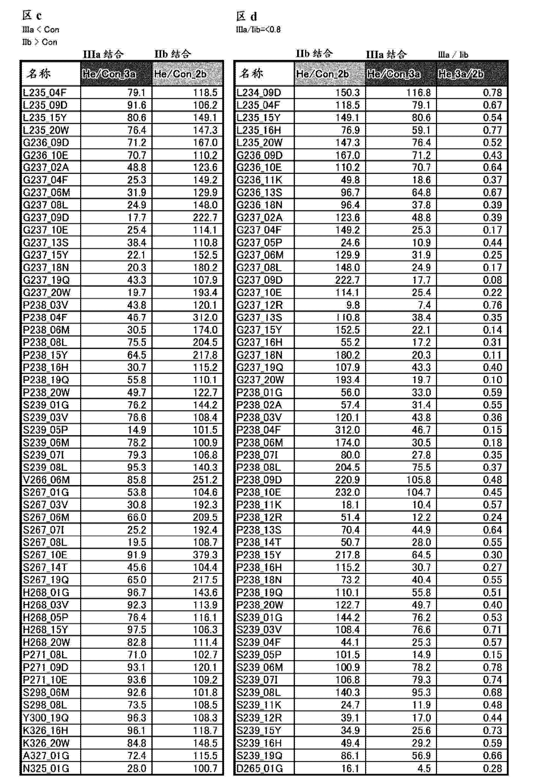 Figure CN103827300AD01171