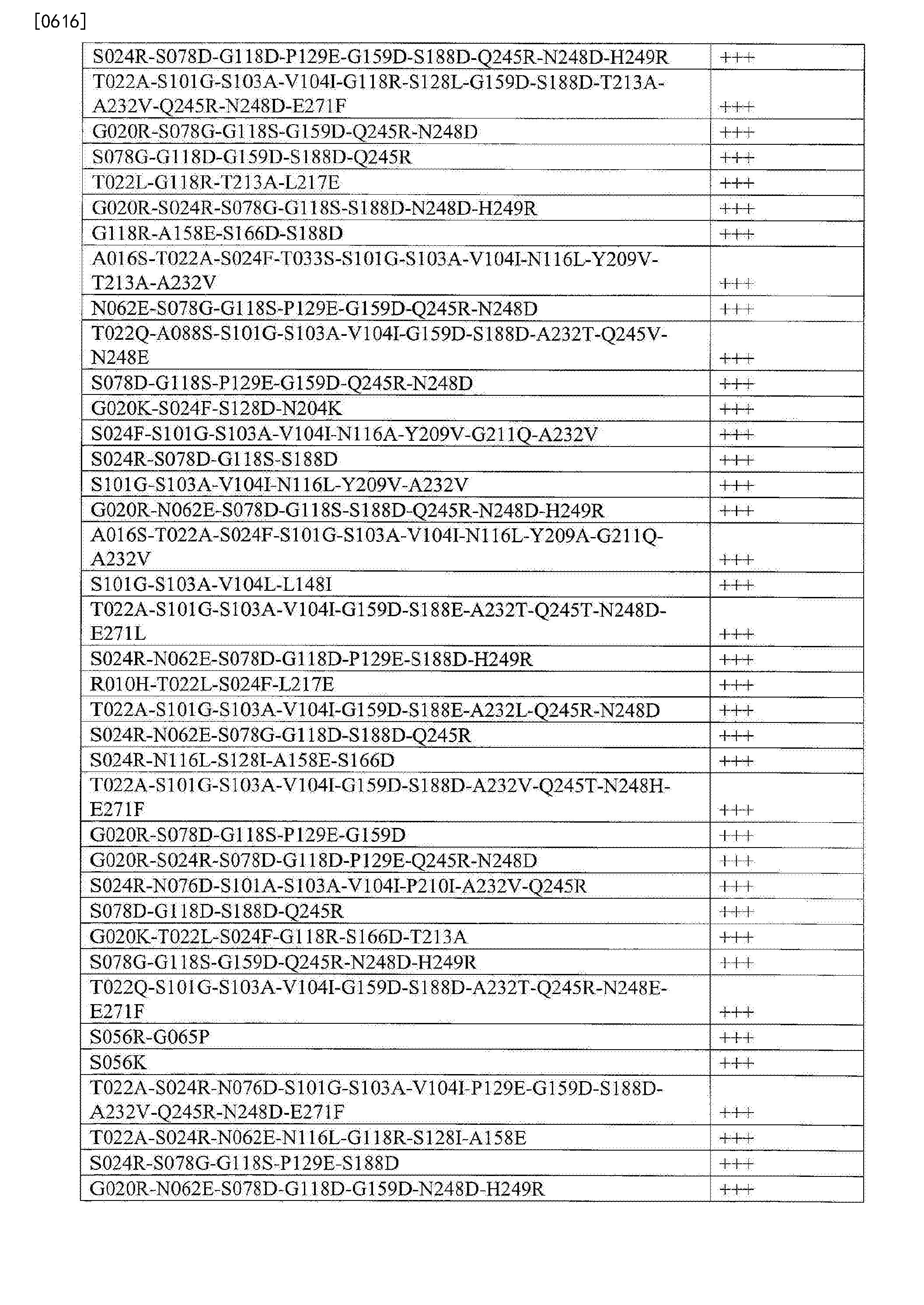 Figure CN103764823BD02181