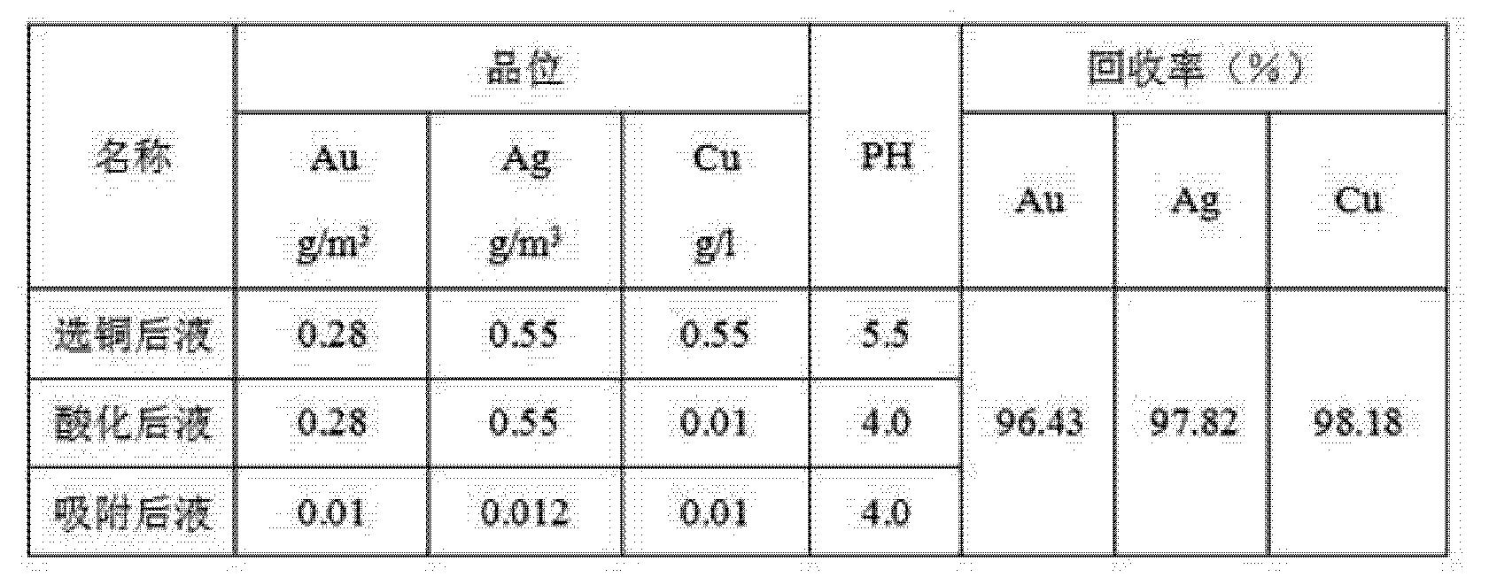 Figure CN102430482BD00051