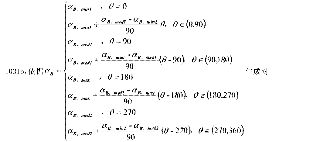 Figure CN105451151AD00252