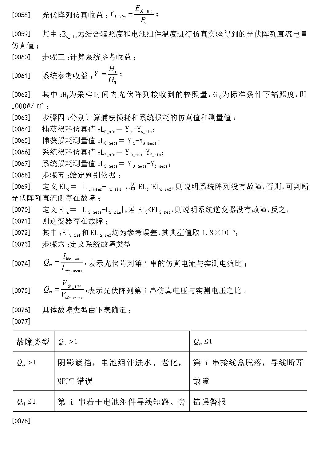 Figure CN104579166AD00091