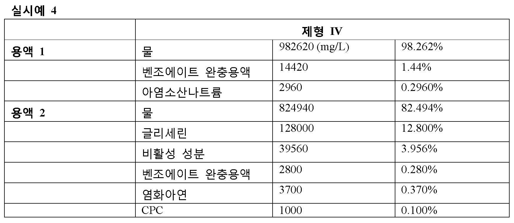 Figure pat00004