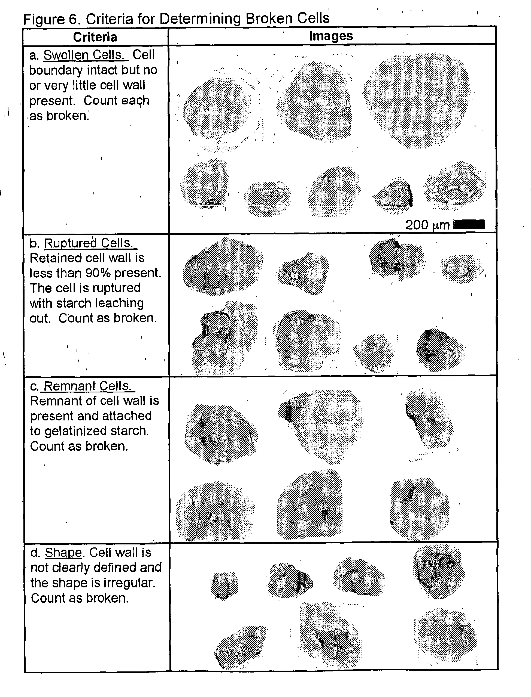 EP1303196B1 - Potato flakes - Google Patents