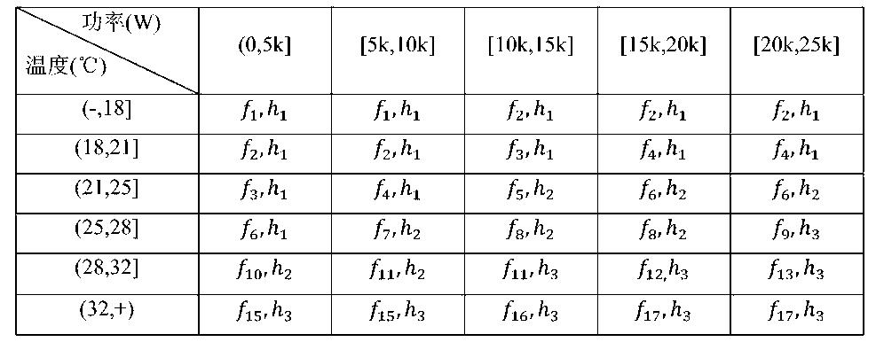 Figure CN104566816AC00021