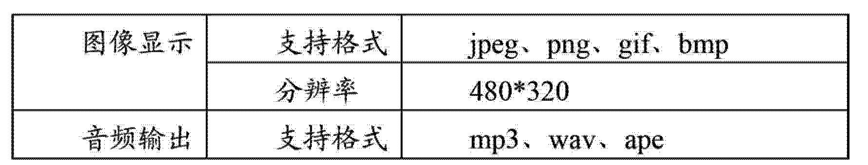 Figure CN103513973AD00133