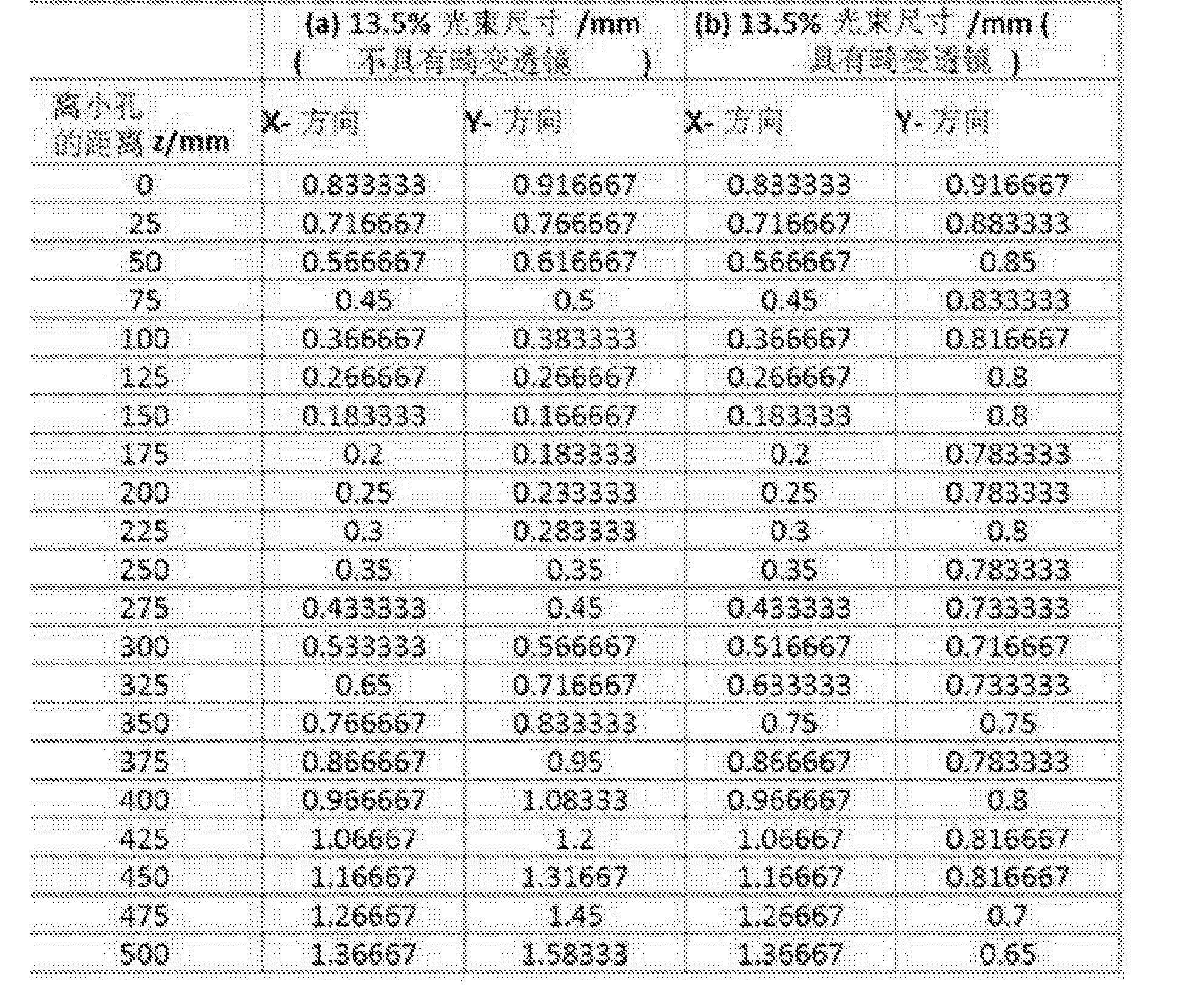 Figure CN205880874UD00081