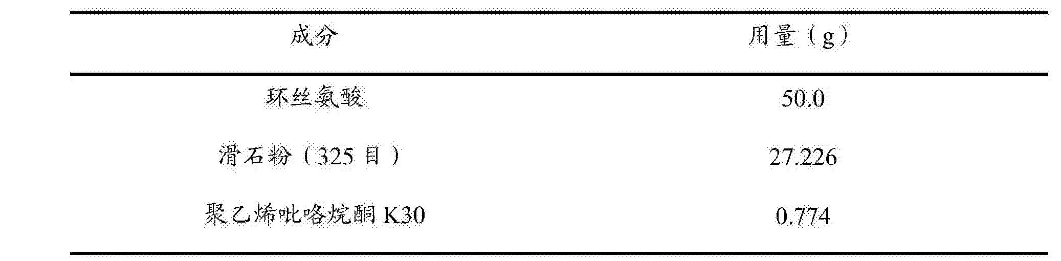 Figure CN105476976BD00112