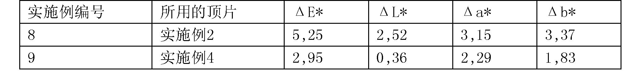 Figure CN108289776AD00233