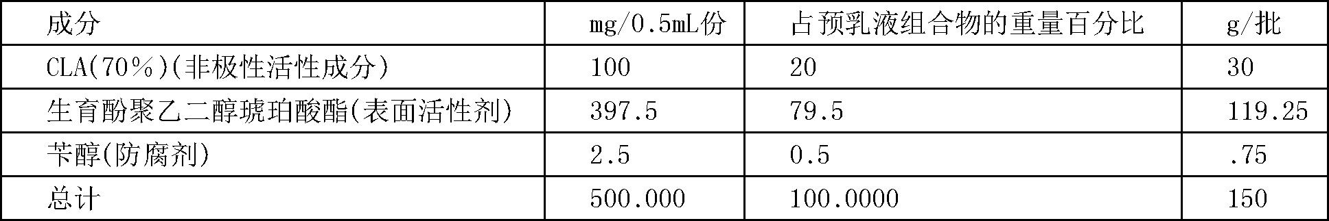 Figure CN102036661BD00884