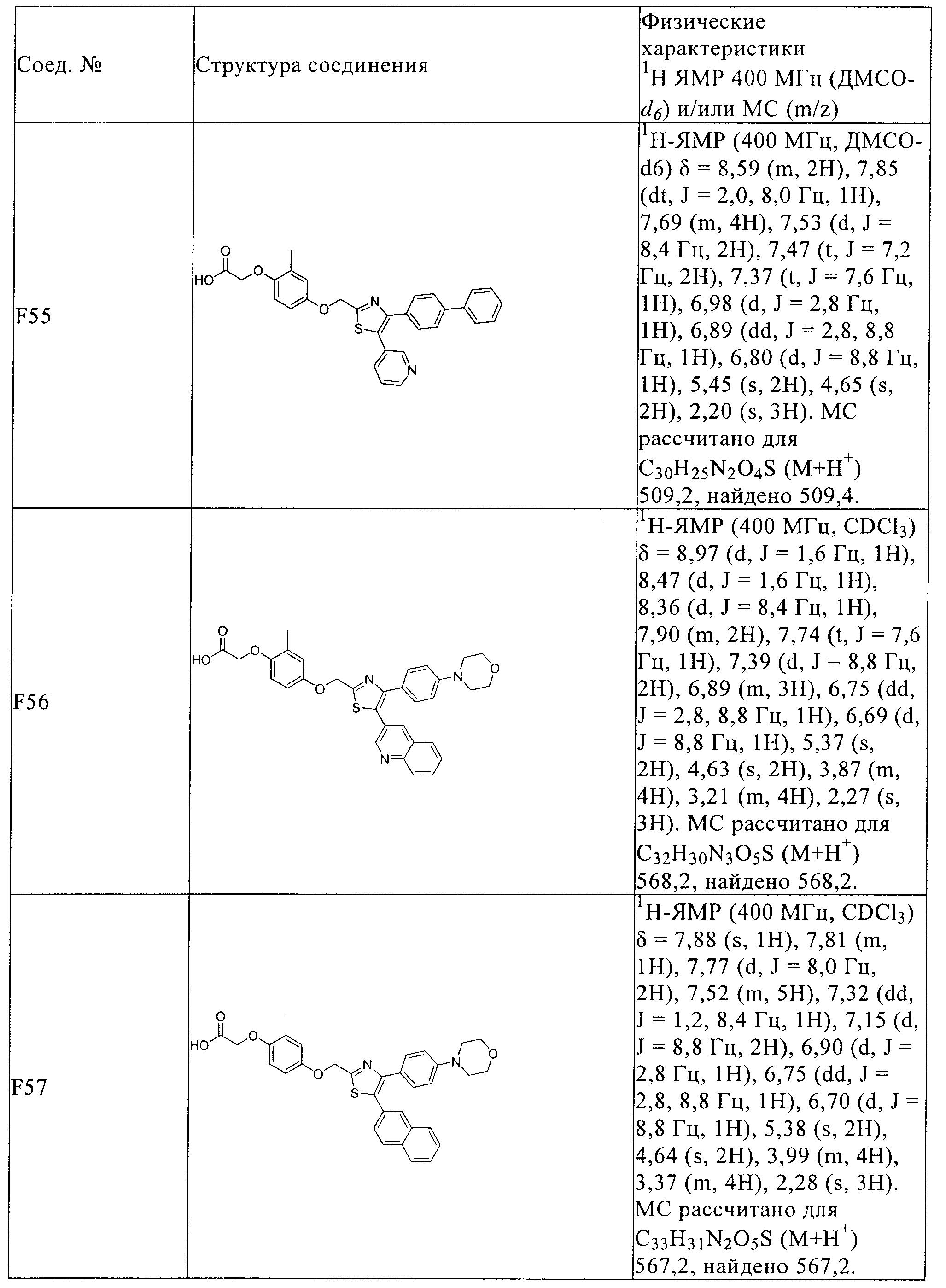 Figure 00000114