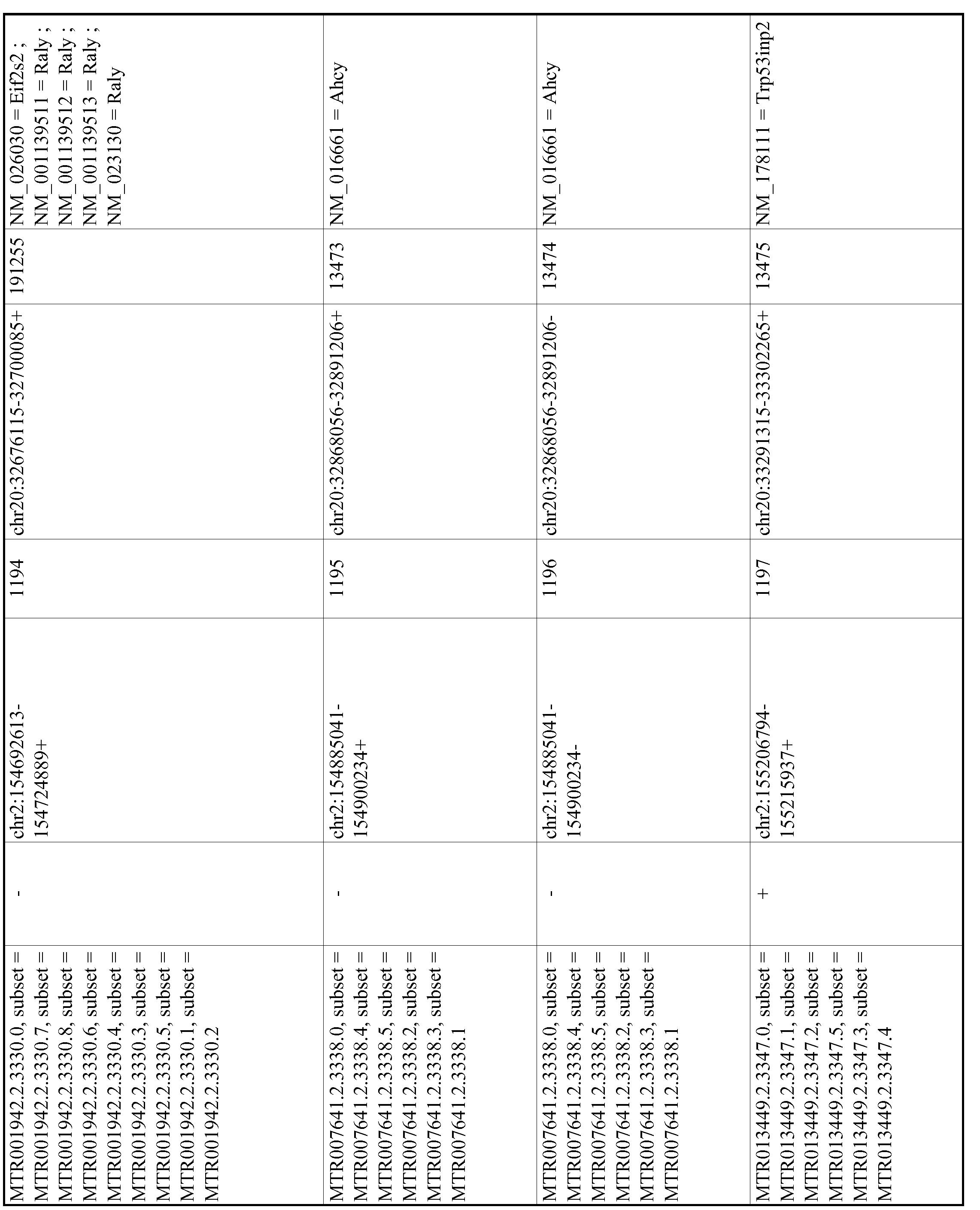 Figure imgf000340_0001