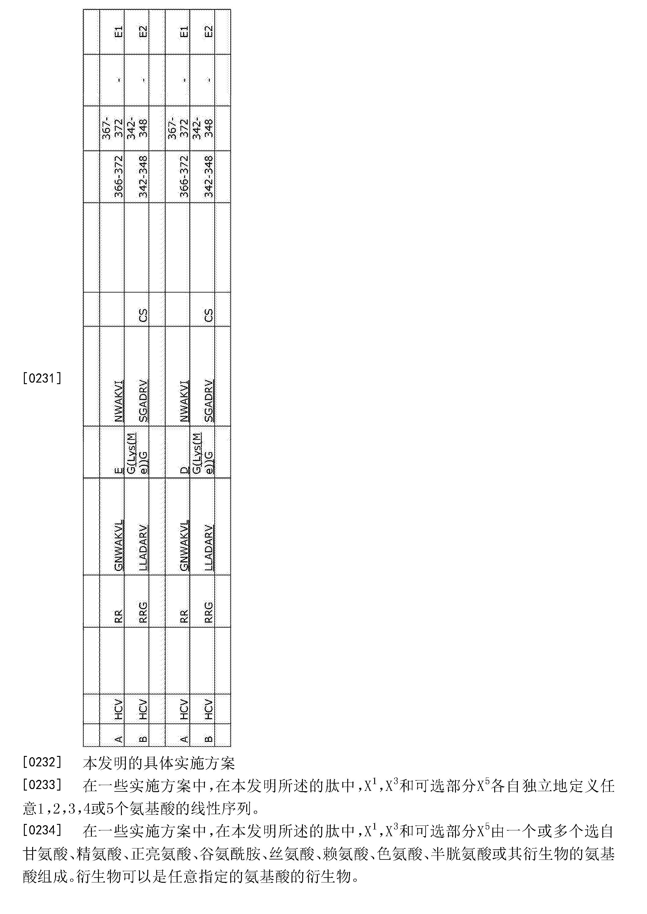 Figure CN103347892BD00311