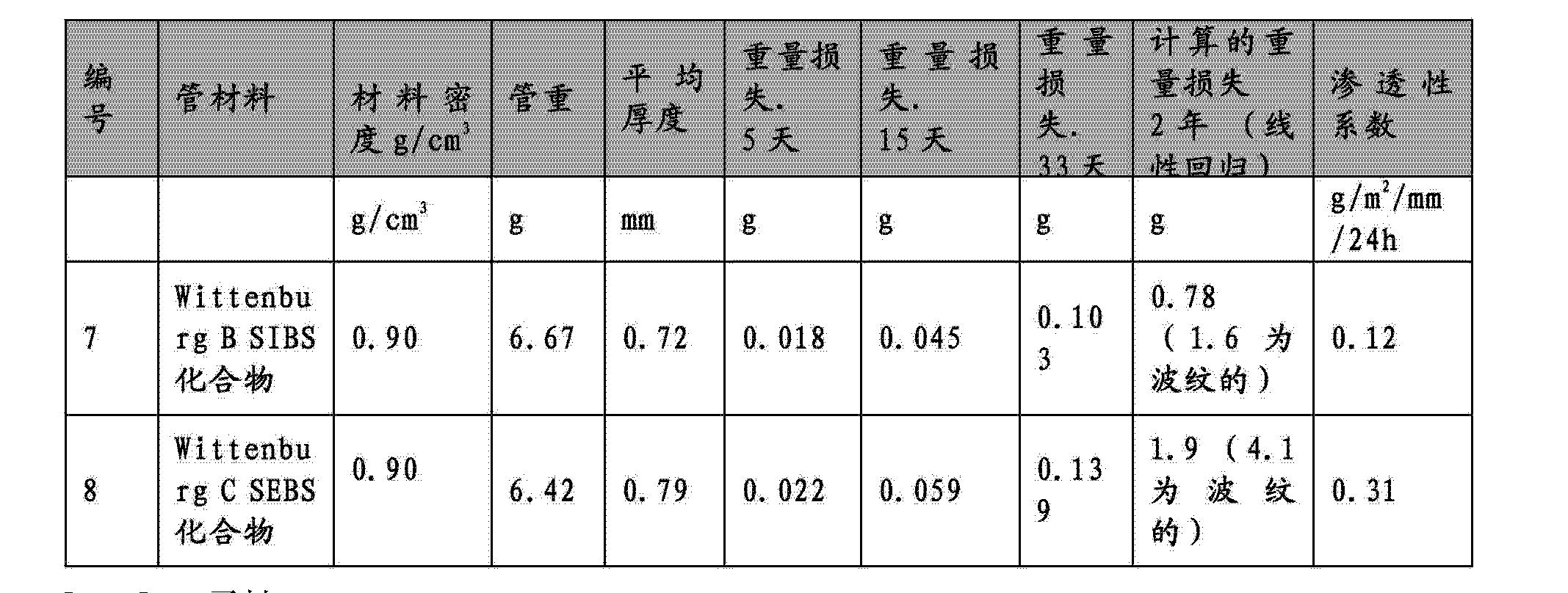 Figure CN103052412AD00112