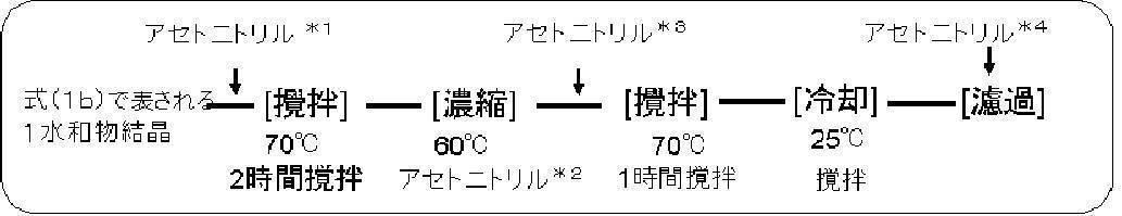Figure JPOXMLDOC01-appb-M000048