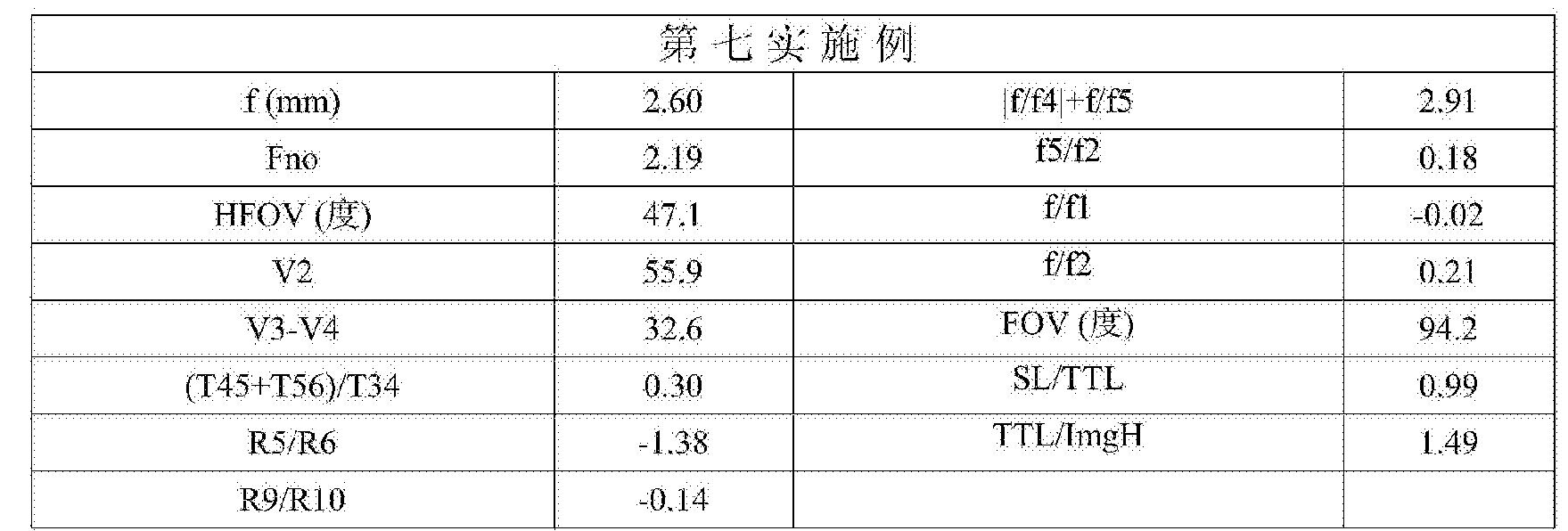 Figure CN104516093BD00252