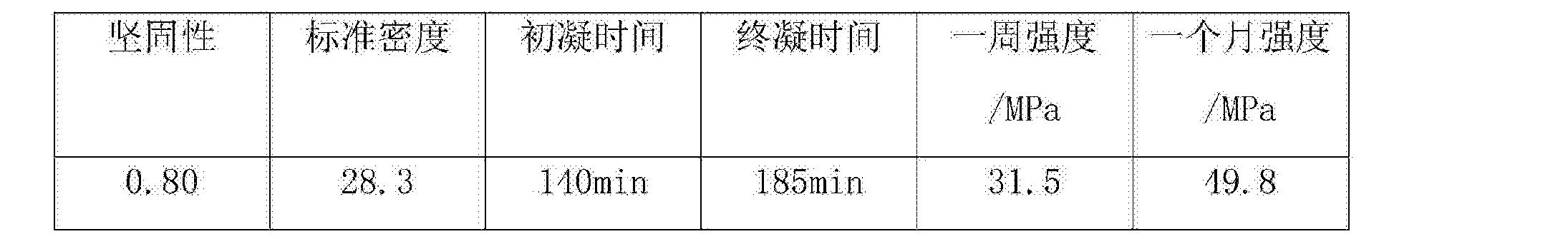 Figure CN104234012BD00071