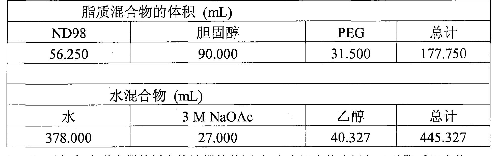 Figure CN101616677BD01061