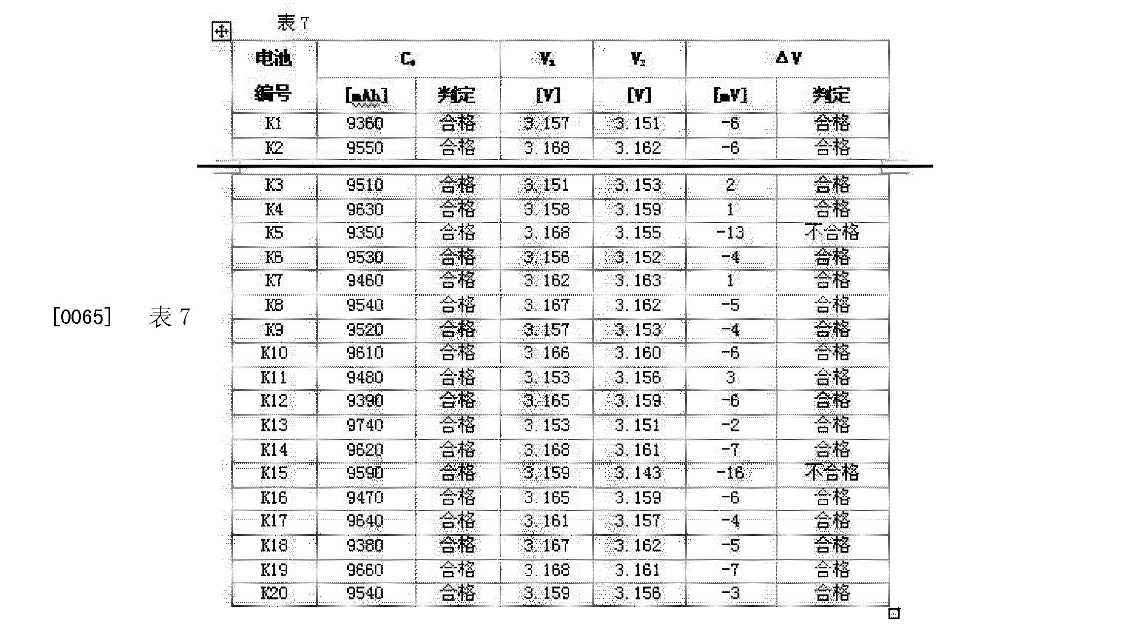 Figure CN102760907BD00121
