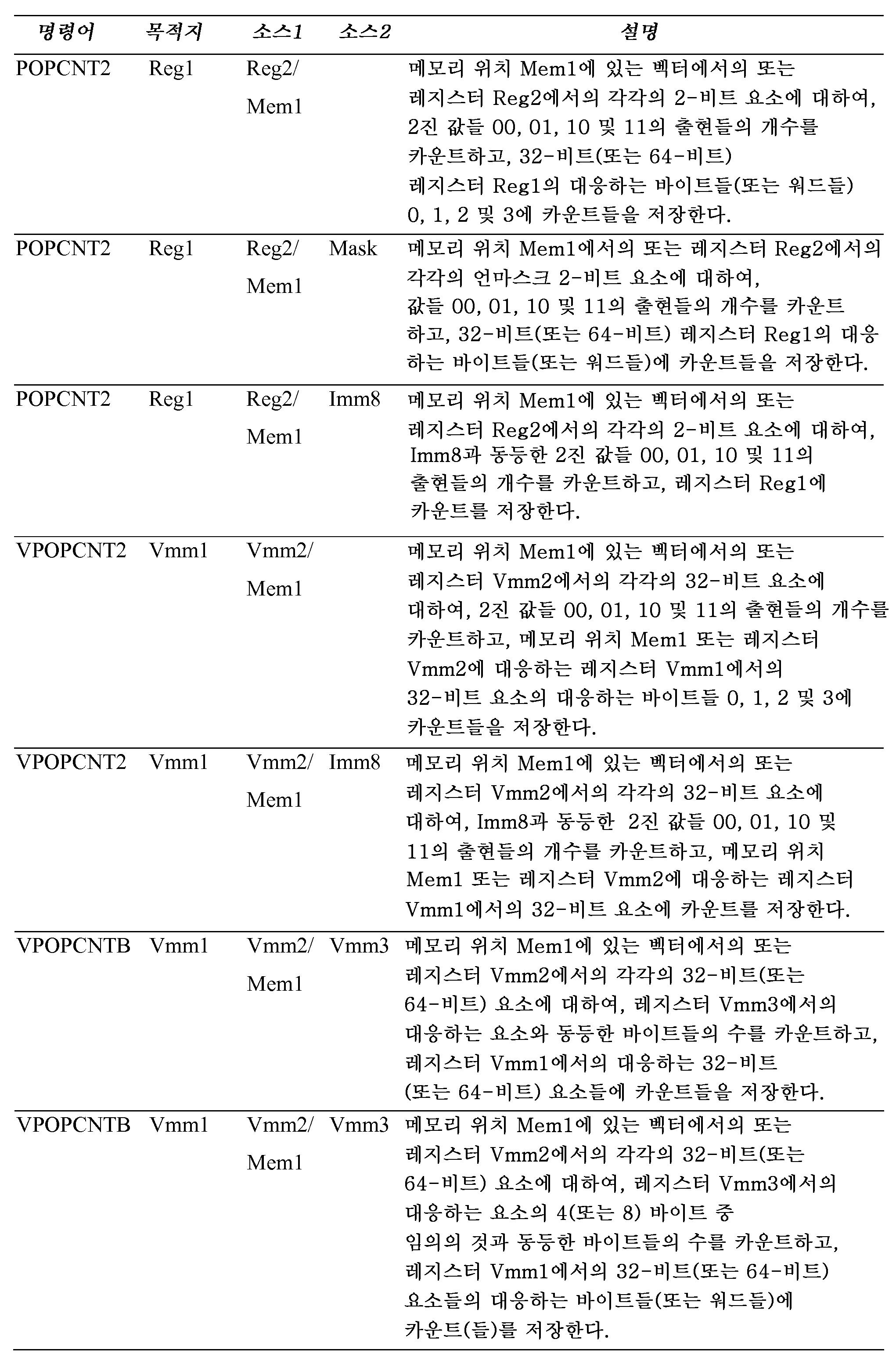 Figure 112016000754007-pct00004