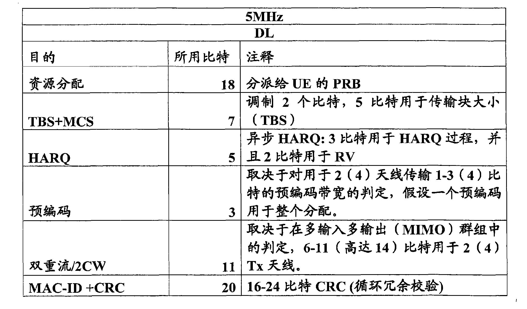 Figure CN101720562BD00091