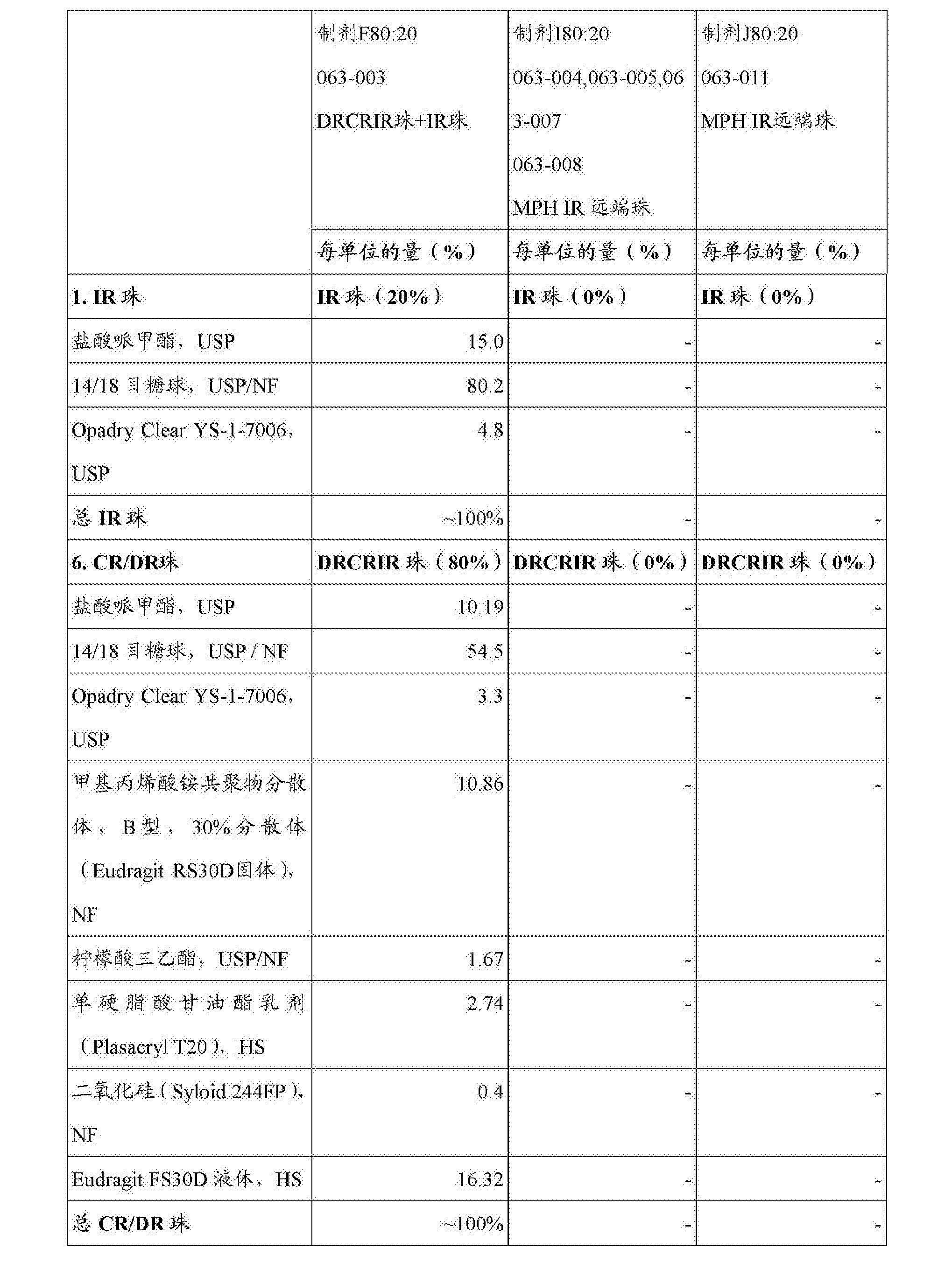 Figure CN107205954AD00301