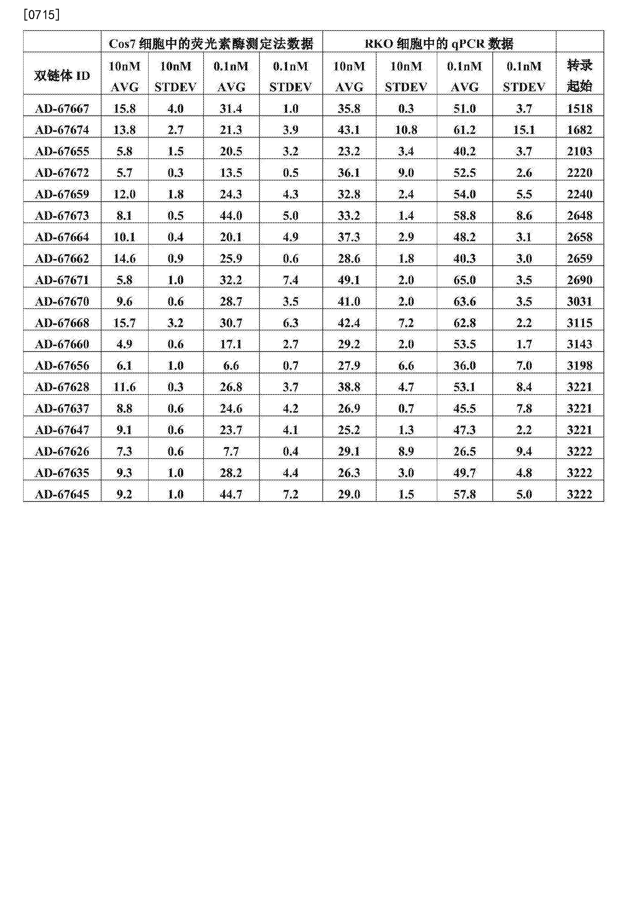 Figure CN108368507AD01101
