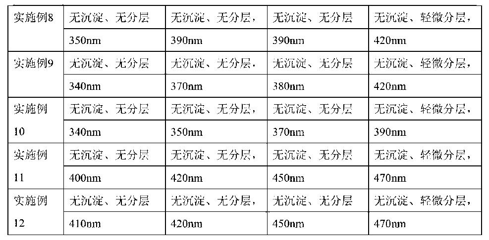 Figure CN103232749BD00123