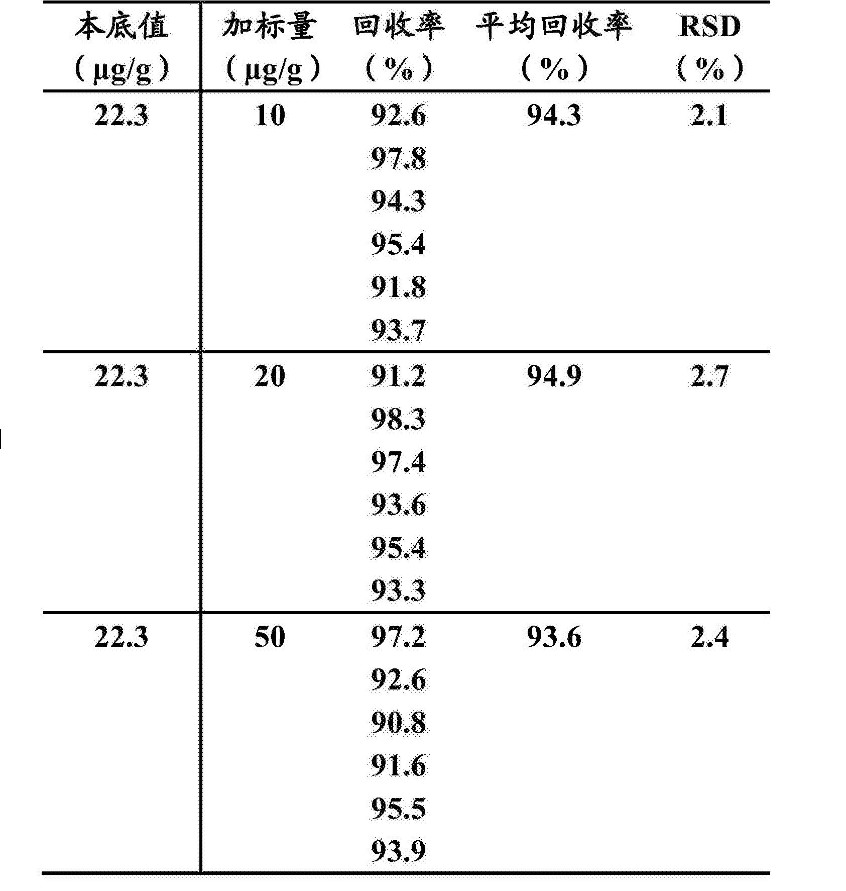Figure CN104101677BD00071