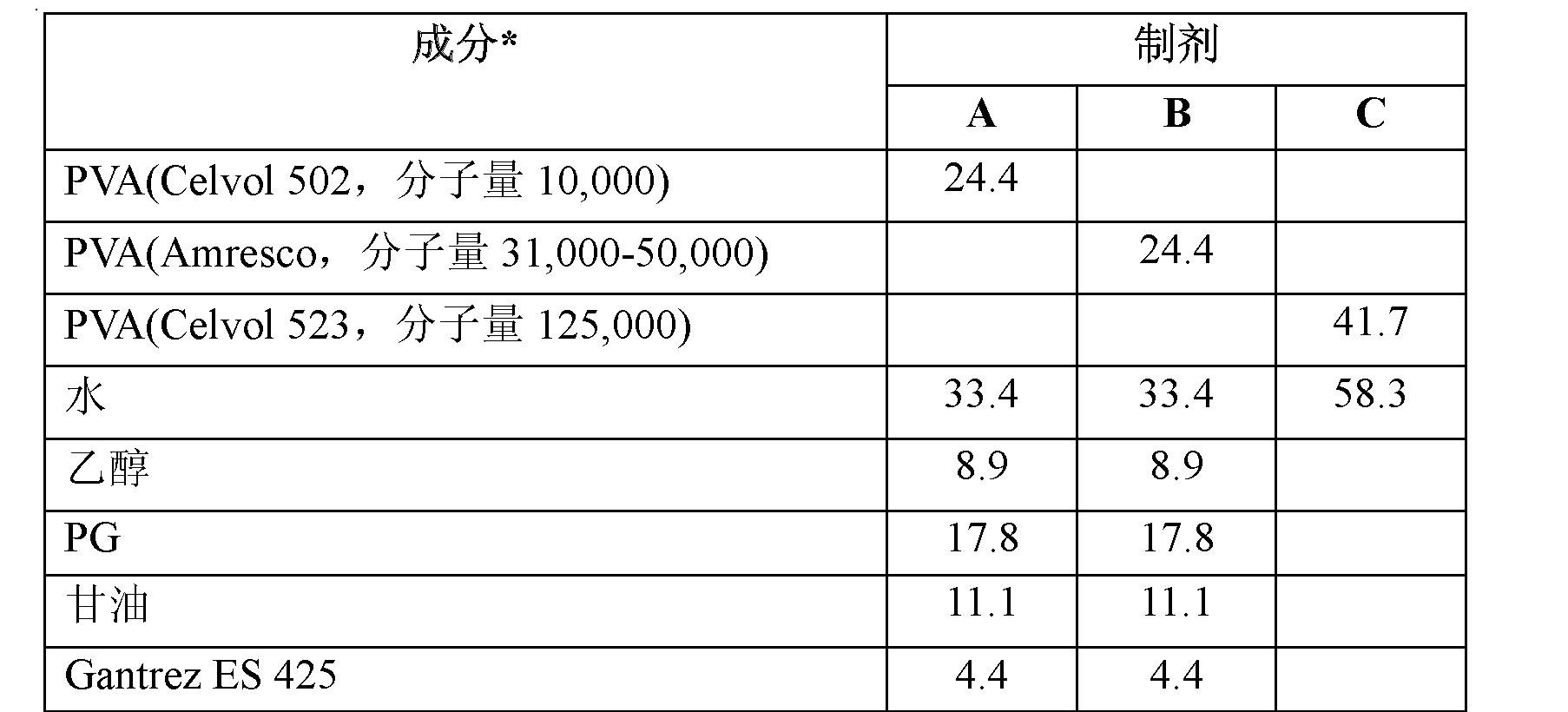 Figure CN102670567AD00521