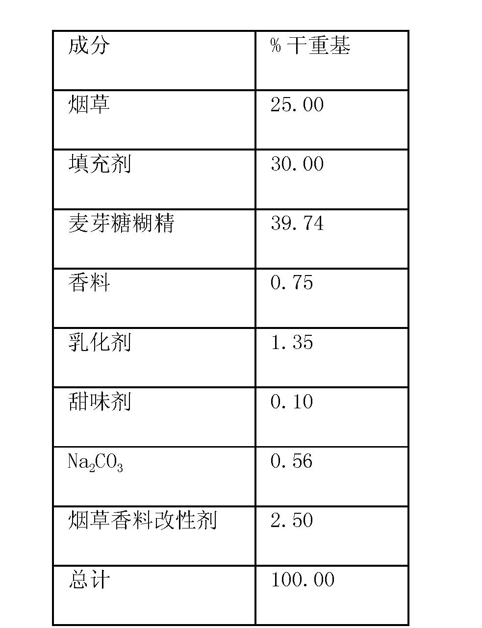 Figure CN102669810BD00471