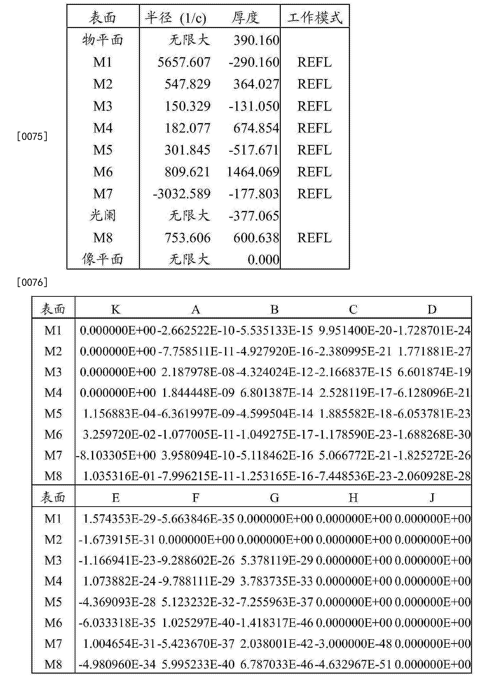 Figure CN102819197BD00121