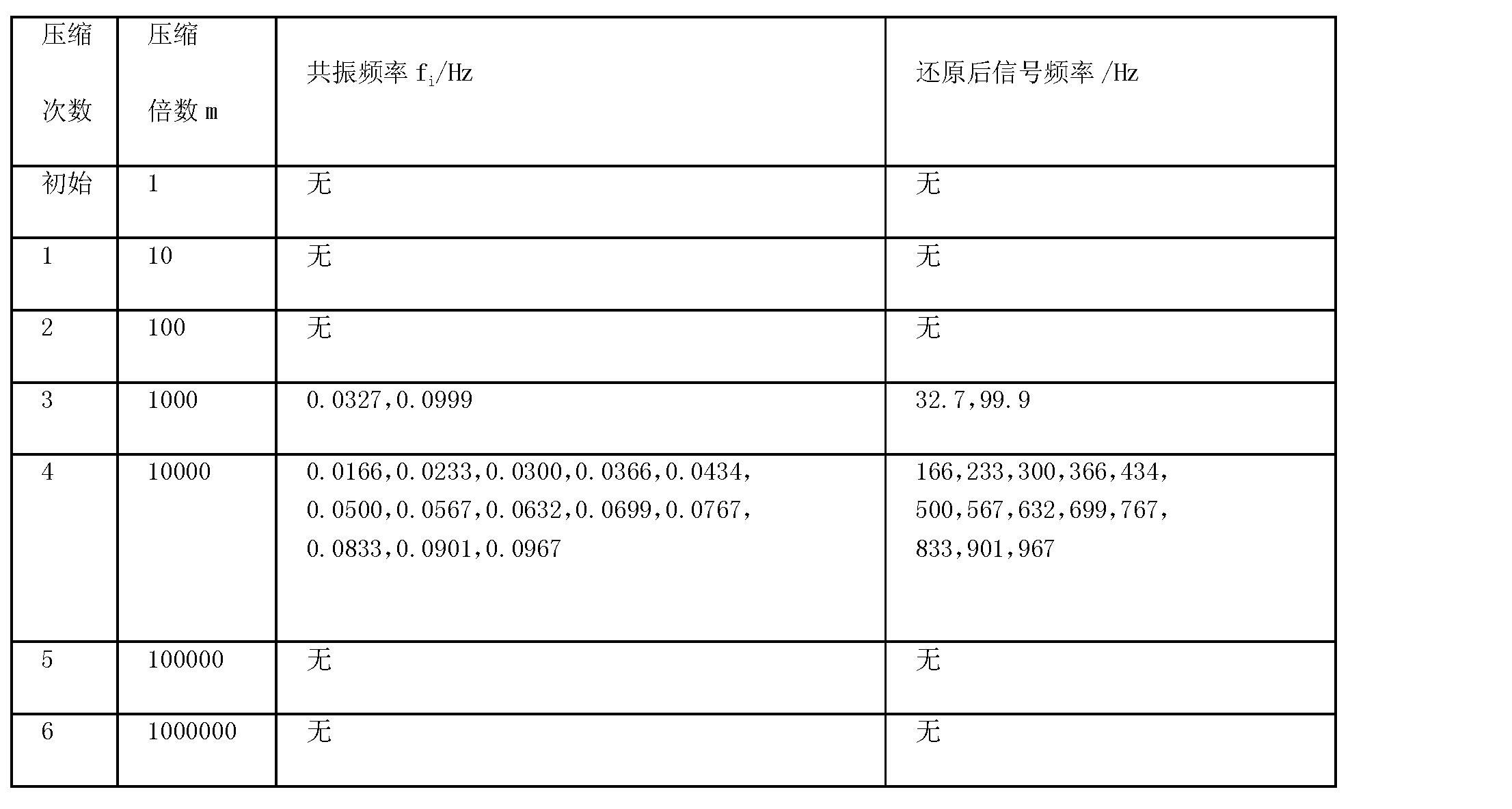 Figure CN101825665BD00061