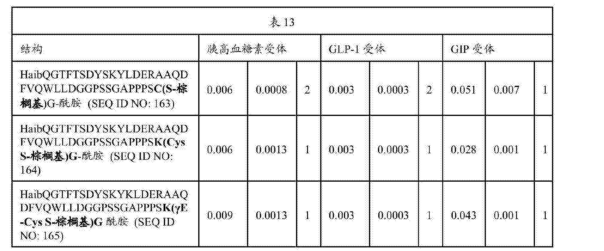 Figure CN103458920BD01161