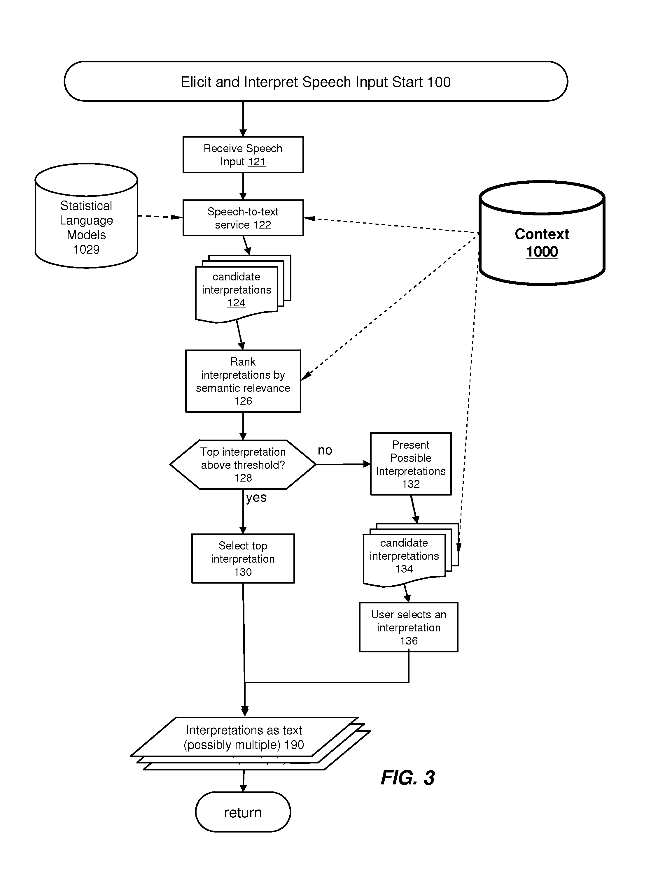 us20120265528a1 using context information to facilitate processing Photocell Wiring-Diagram us20120265528a1 using context information to facilitate processing of mands in a virtual assistant patents