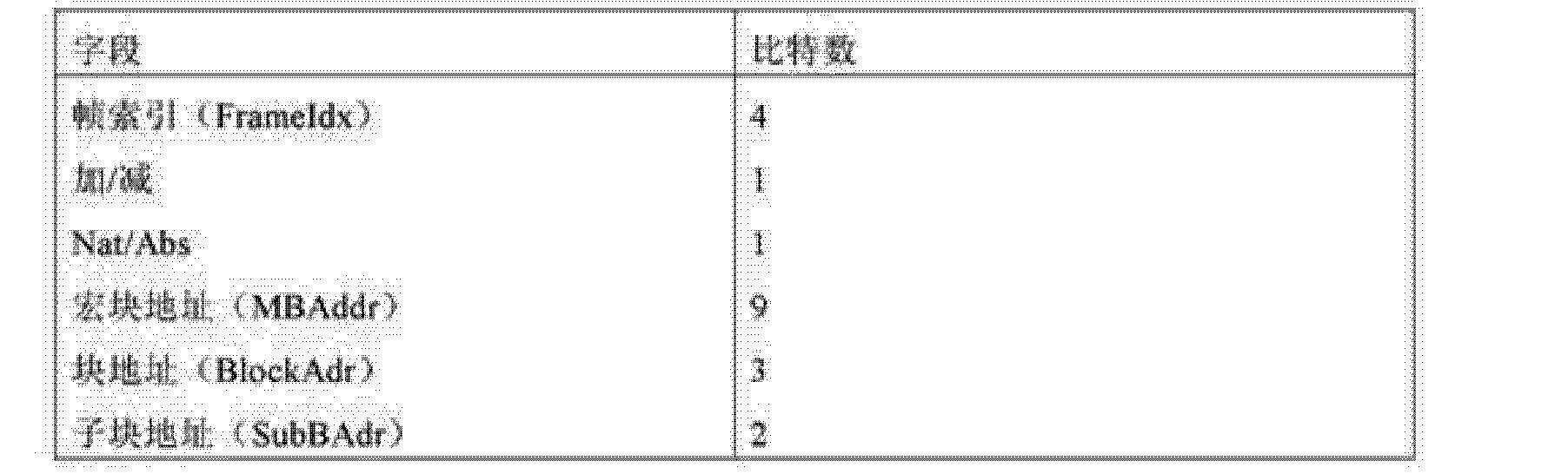 Figure CN102893604AD00171