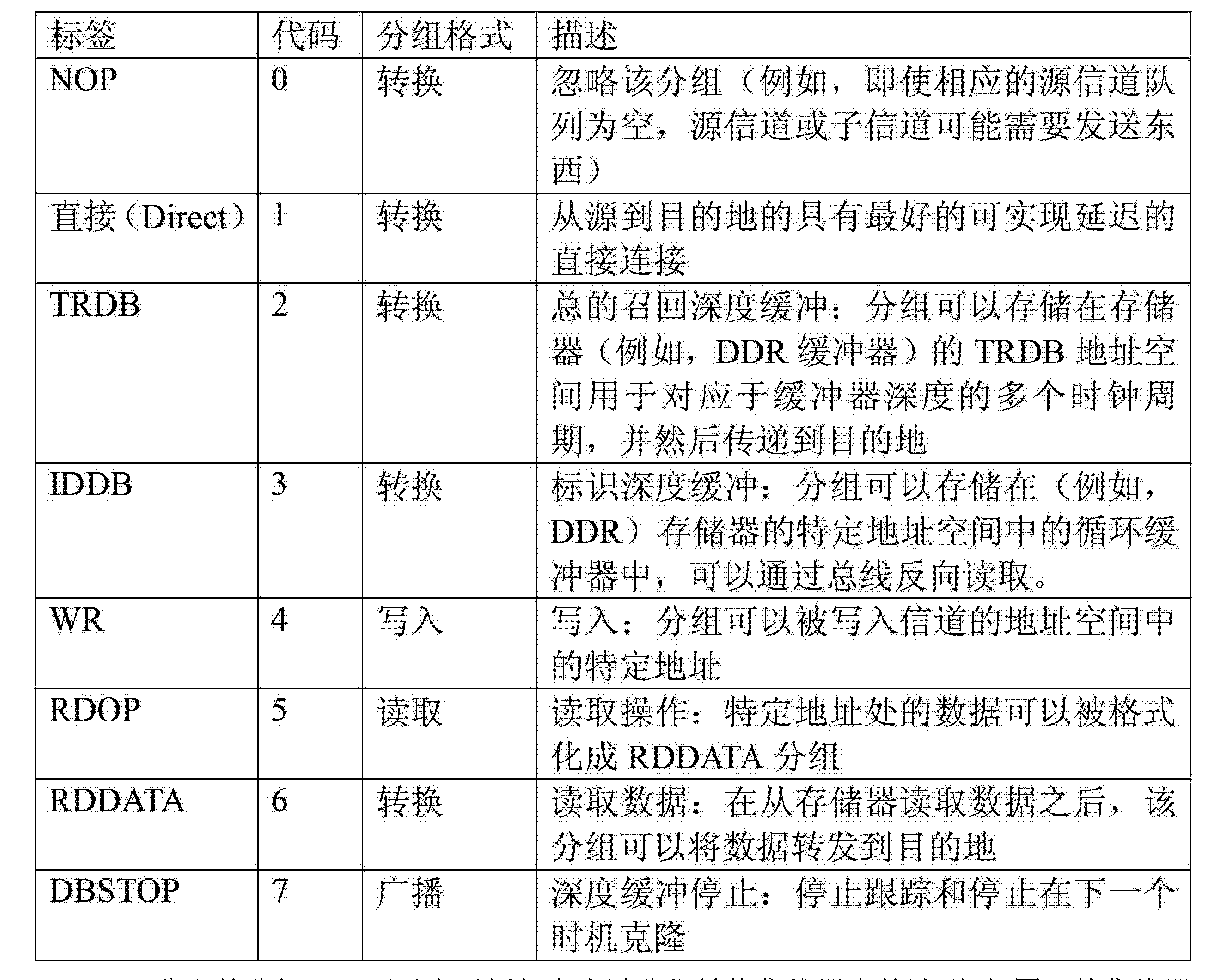 Figure CN102713864AD00181